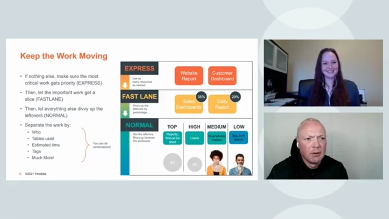 Recorded LinkedIn Live webinar about when not to scale in the cloud