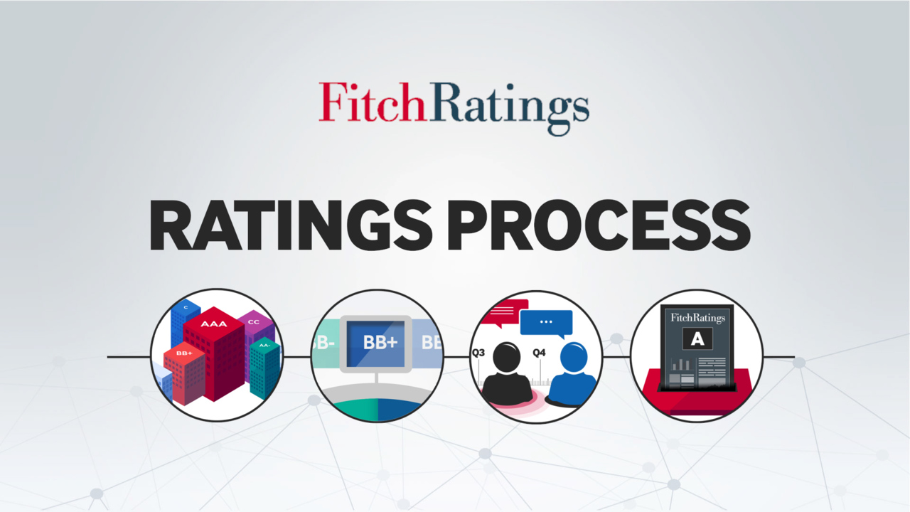 Ratings Process