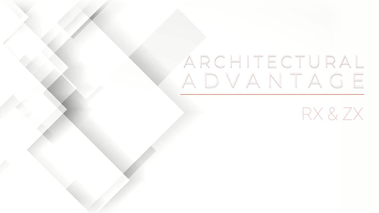 Architectural Advantage Corelite - RX and ZX