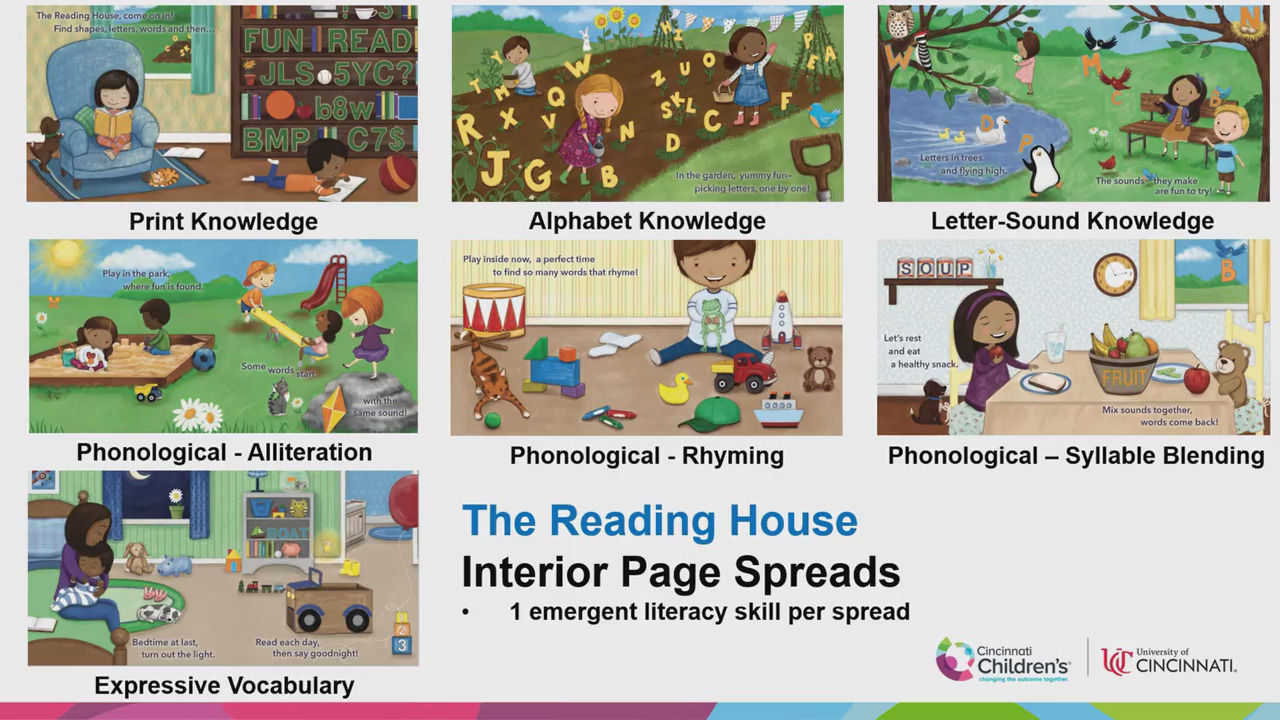 The Reading House: A Children's Book for Emergent Literacy