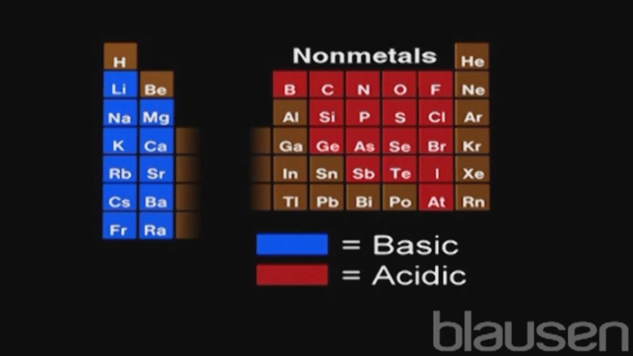 Acid Base Behavior Of Oxides Blausen Medical