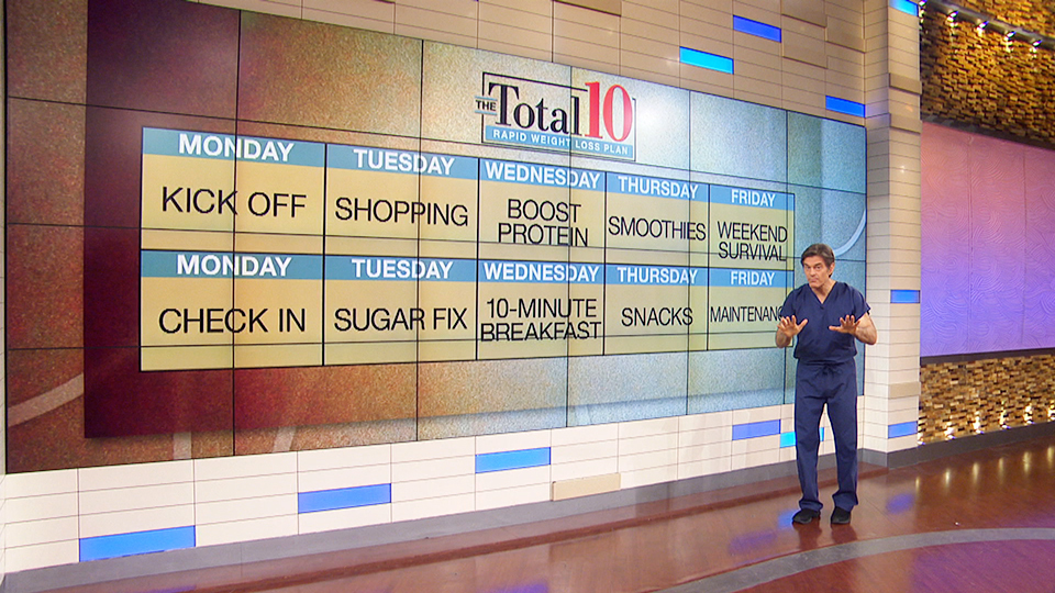 Dr Oz Explains The Total 10 Rapid Weight Loss Plan Total 10 Rapid