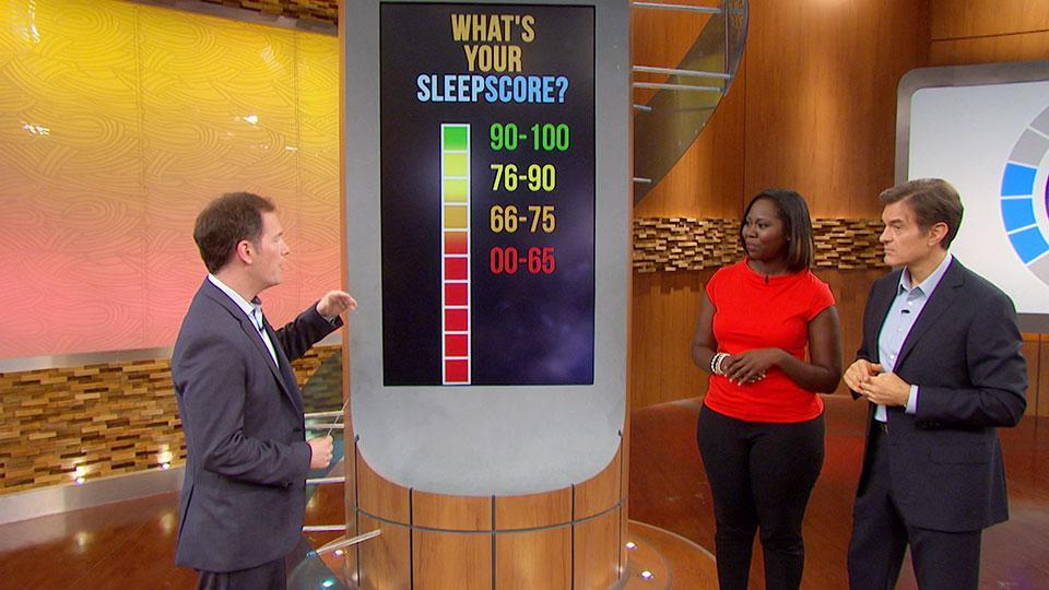 What Your Sleep Score Means