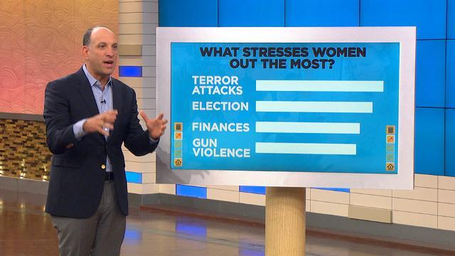 What's Stressing Women Out the Most?