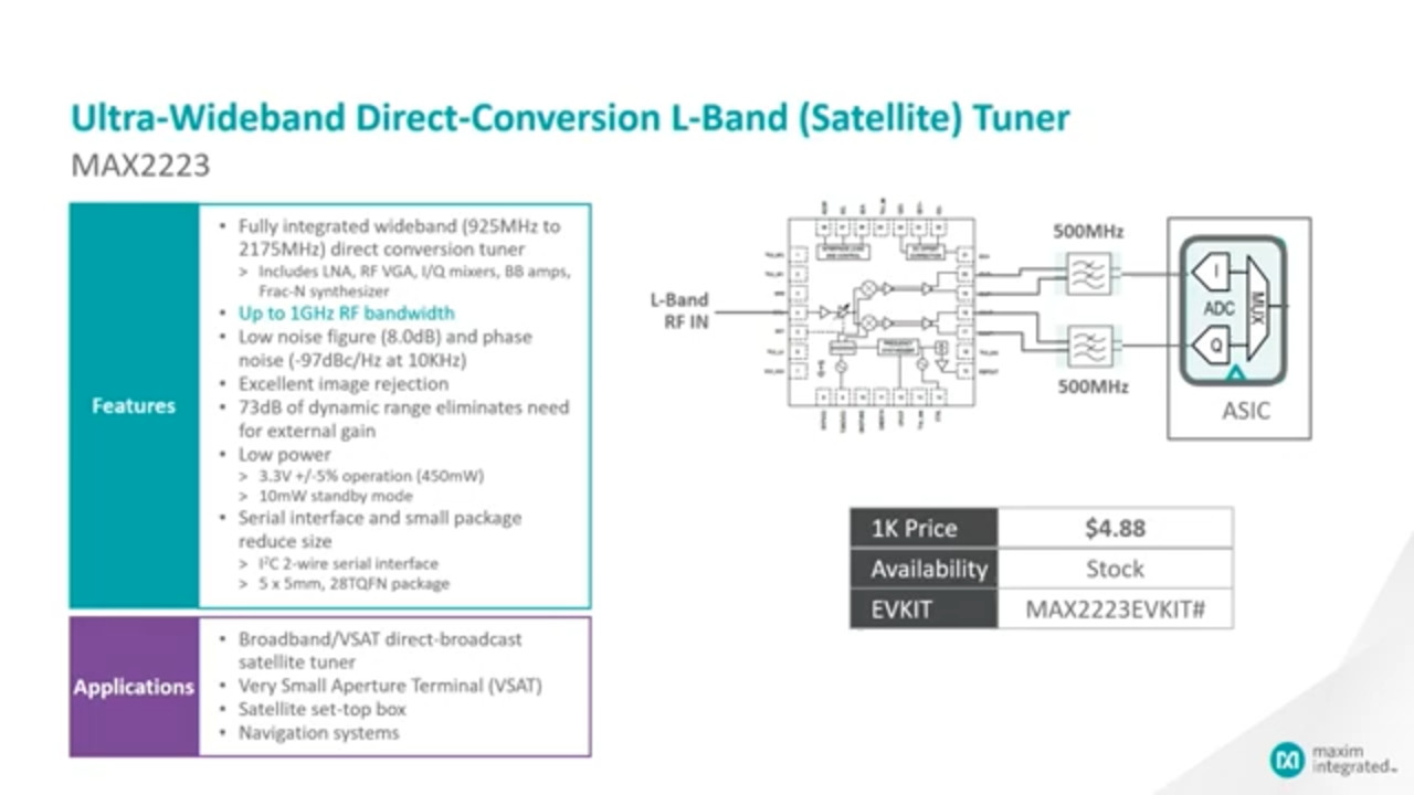 Introduction to the MAX2223 Ultra-Wideband, Direct-Conversion, L-Band Satellite Tuner