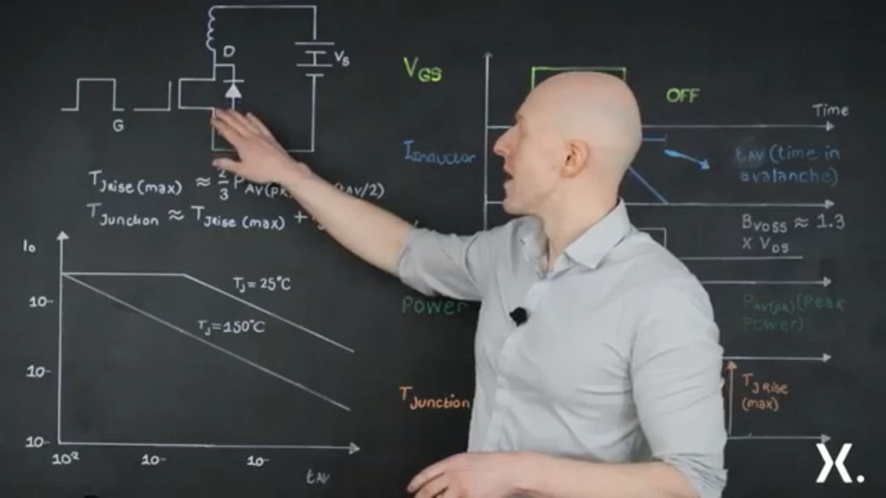 Quick Learning: Single shot avalanche ruggedness of MOSFETs