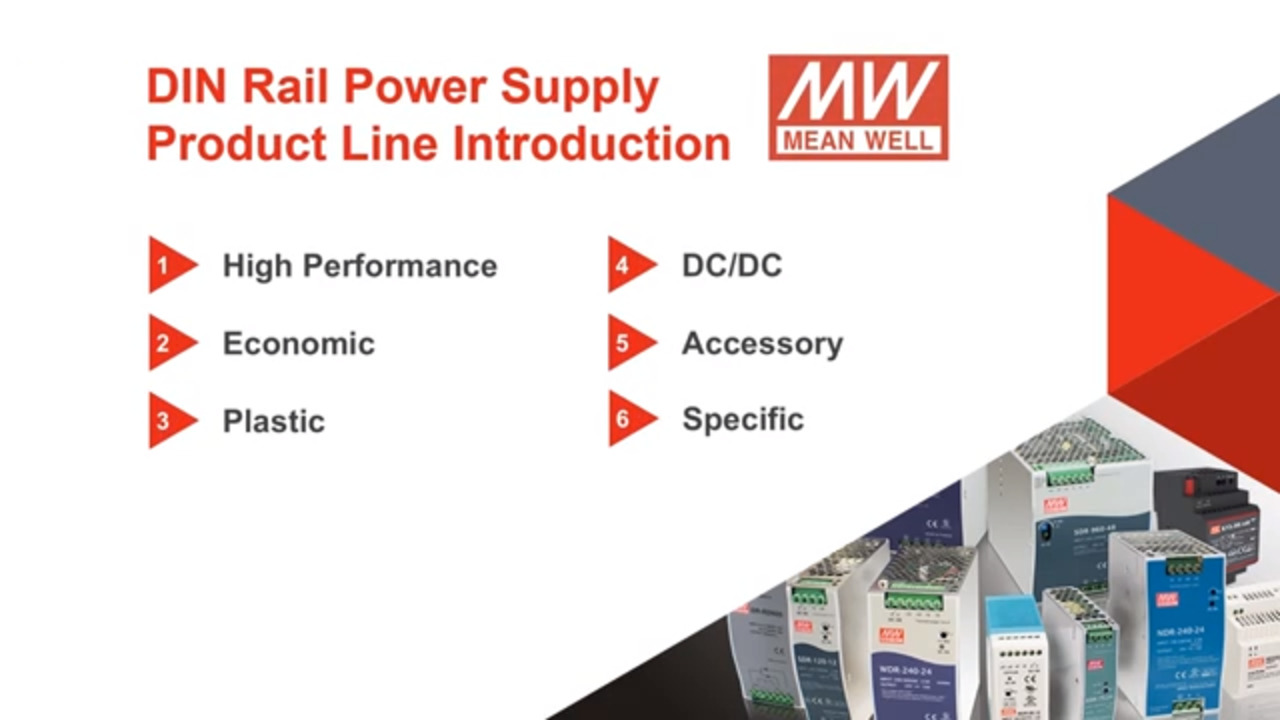 MEAN WELL Din Rail Series Introduction