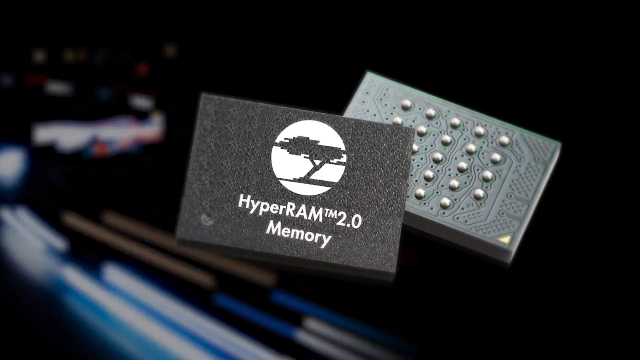 HyperRAM 2.0 Memory Solutions