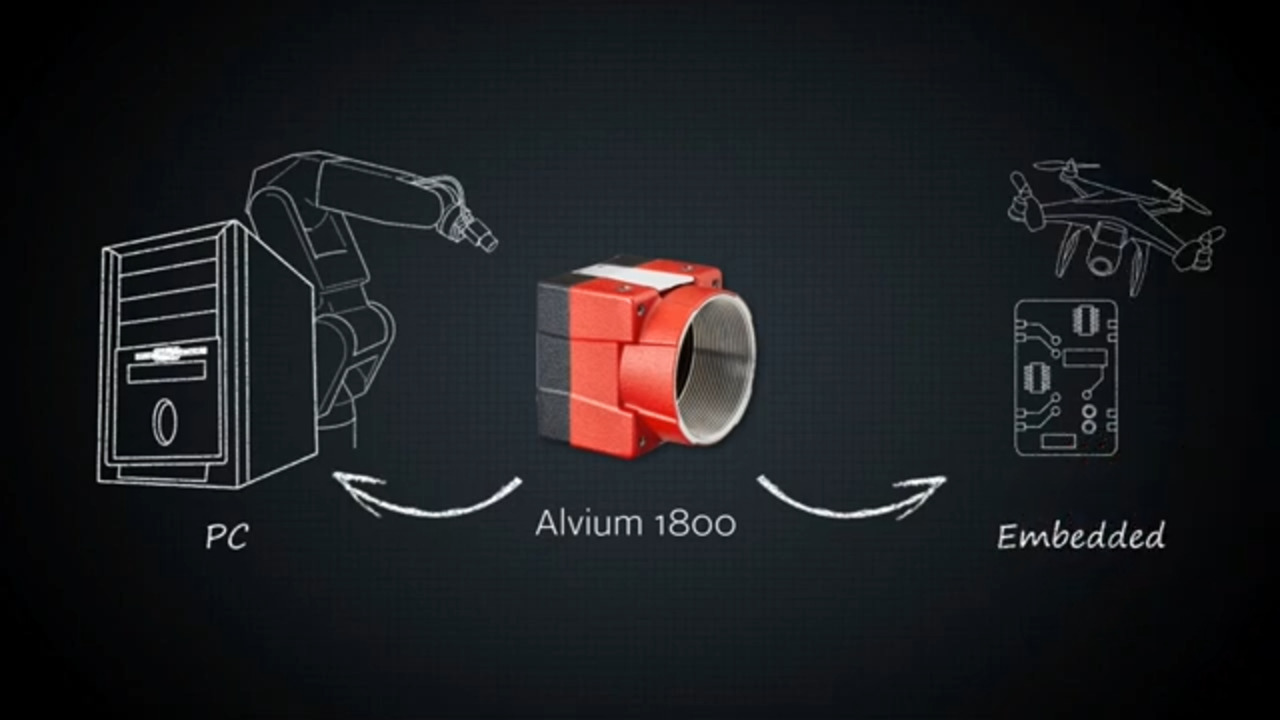 Alvium 1800 USB cameras for PC-based machine vision