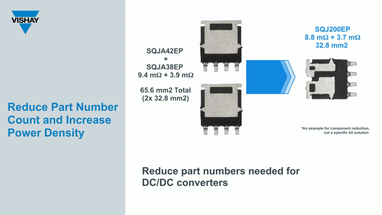 Automotive Grade Dual Asymmetrical MOSFETs - Better Energy Efficiency, Power Density and Reliability