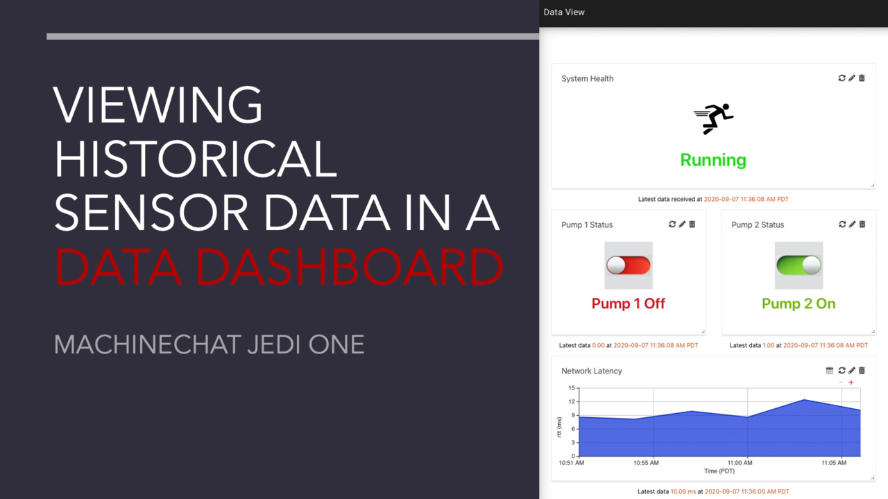 Machinechat JEDI One Real-Time and Historical Data Dashboards