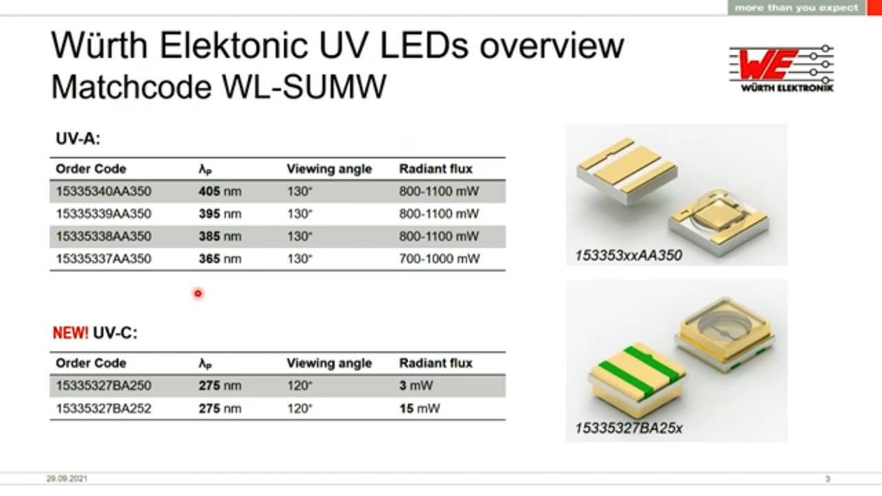 WEbinar Powered by Digi-Key: UV LEDs for Disinfection