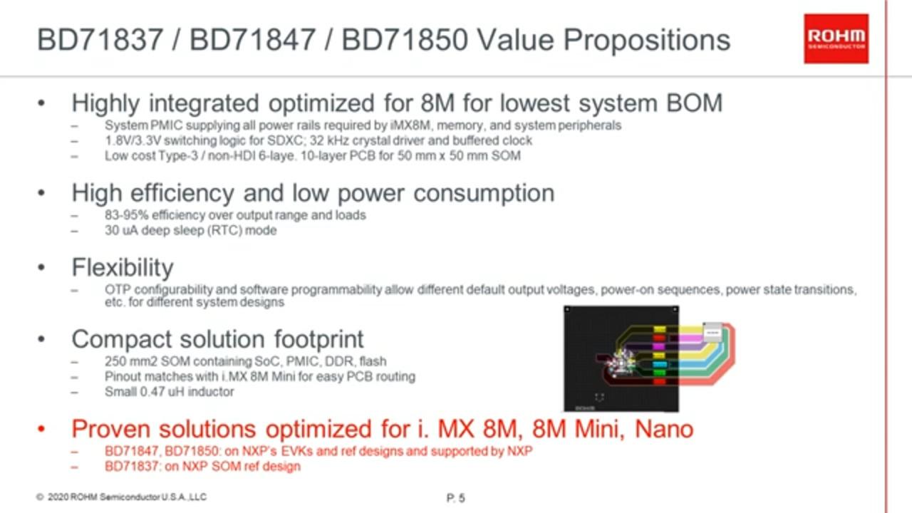 ROHM's Configurable PMICs for NXP Application Processors