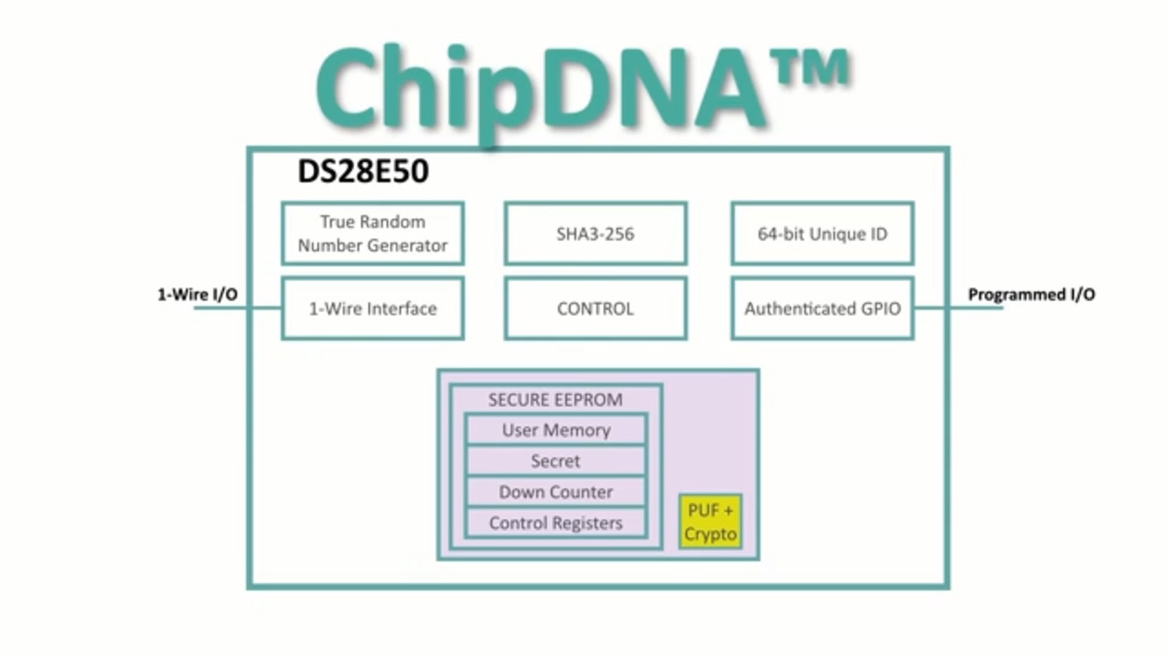 Introduction to the DS28C50 DeepCover® Secure SHA-3 Authenticator with ChipDNATM PUF Protection