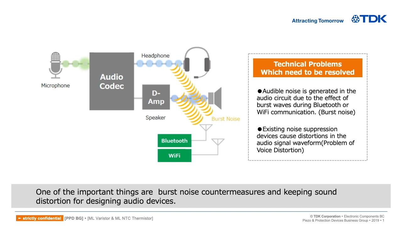 Sound Distortion Countermeasures