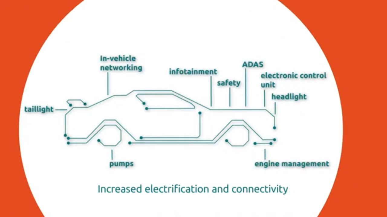 Automotive ESD protection