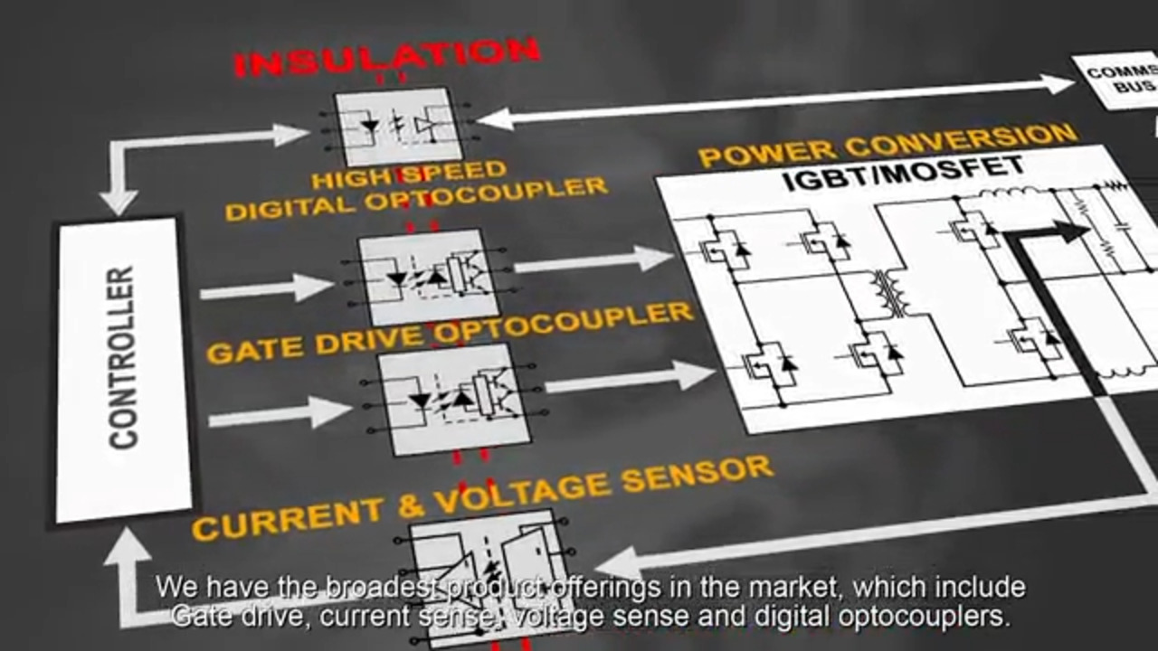 Broadcom Optocouplers Overview