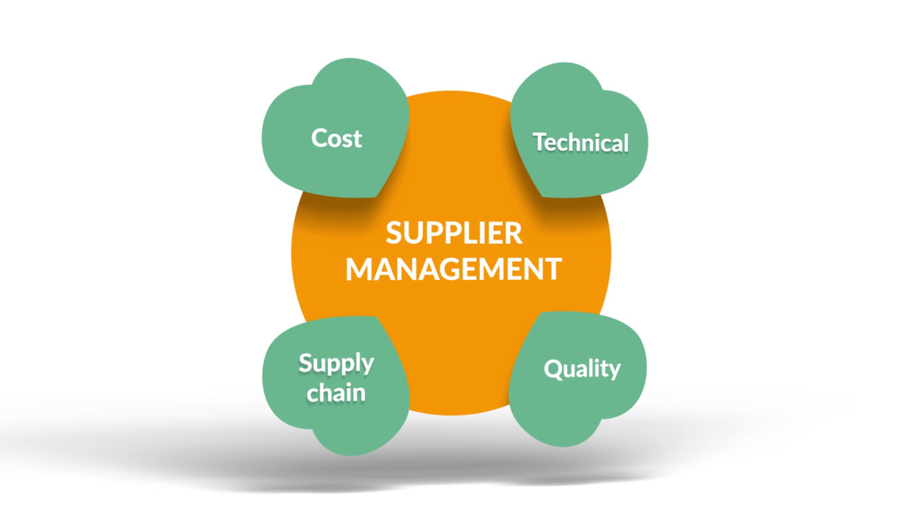 Quality Talks #3 About Quality At Our Suppliers