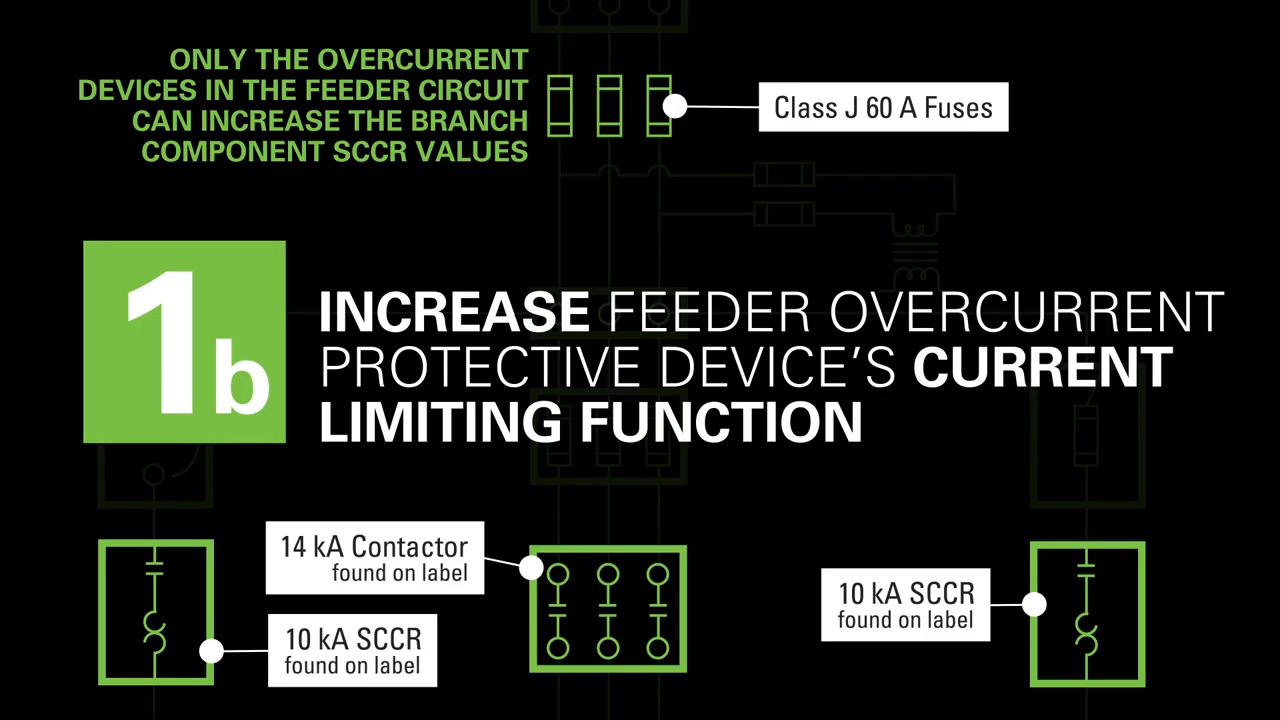Learn how to Calculate and Increase SCCR (short circuit current rating)
