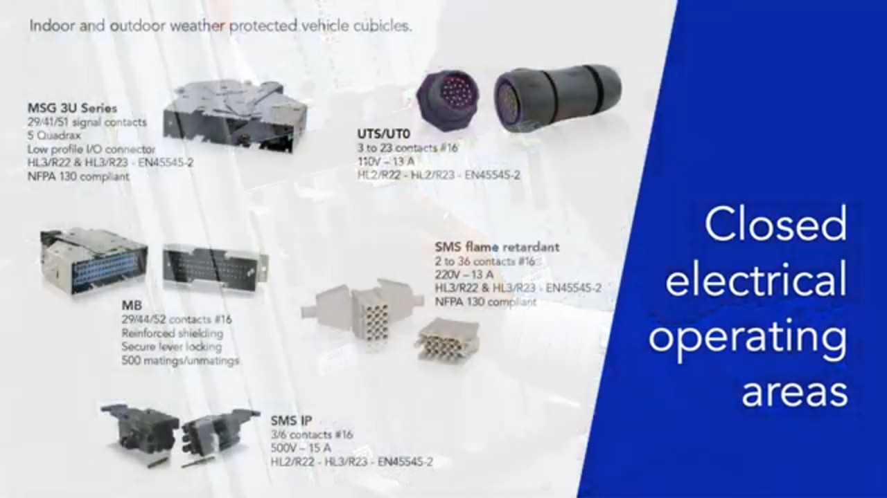 Interconnect Solutions for the Railway Industry