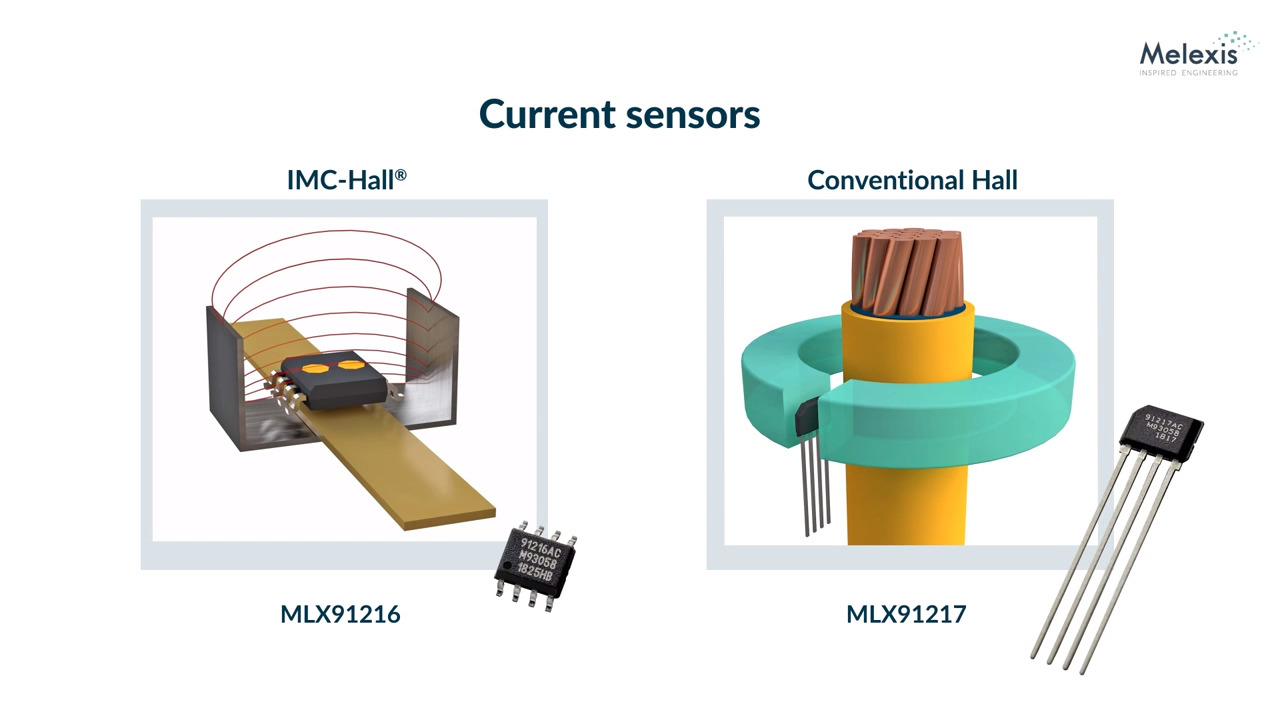Hall-Effect Current Sensors Offering Enhanced Performance and Diagnostics