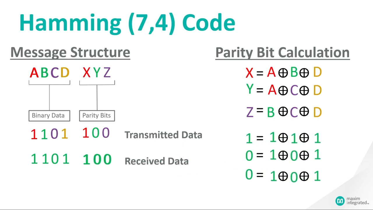 How to Implement Error Correcting Code (ECC) for Wireless Transmissions