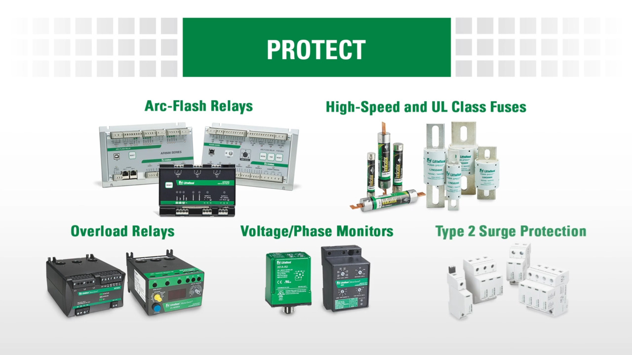 HVAC/R Product Capabilities