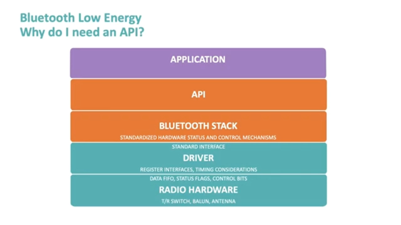 Bluetooth Low Energy: Developing an Application—Part 7 of 7
