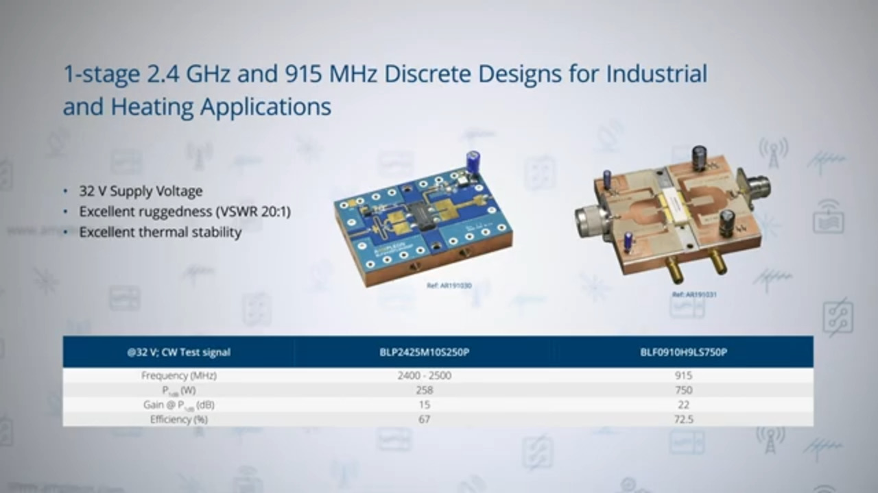 2.4 GHz and 915 MHz RF Power Solutions for Industrial and Heating Applications