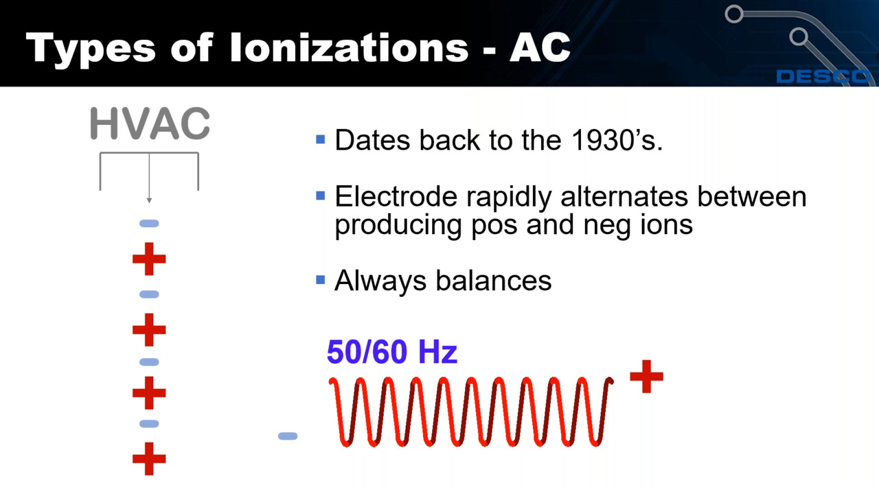 Ionization in Electronics Production