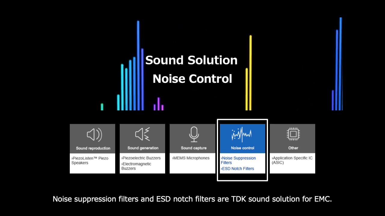 Burst Noise Countermeasures