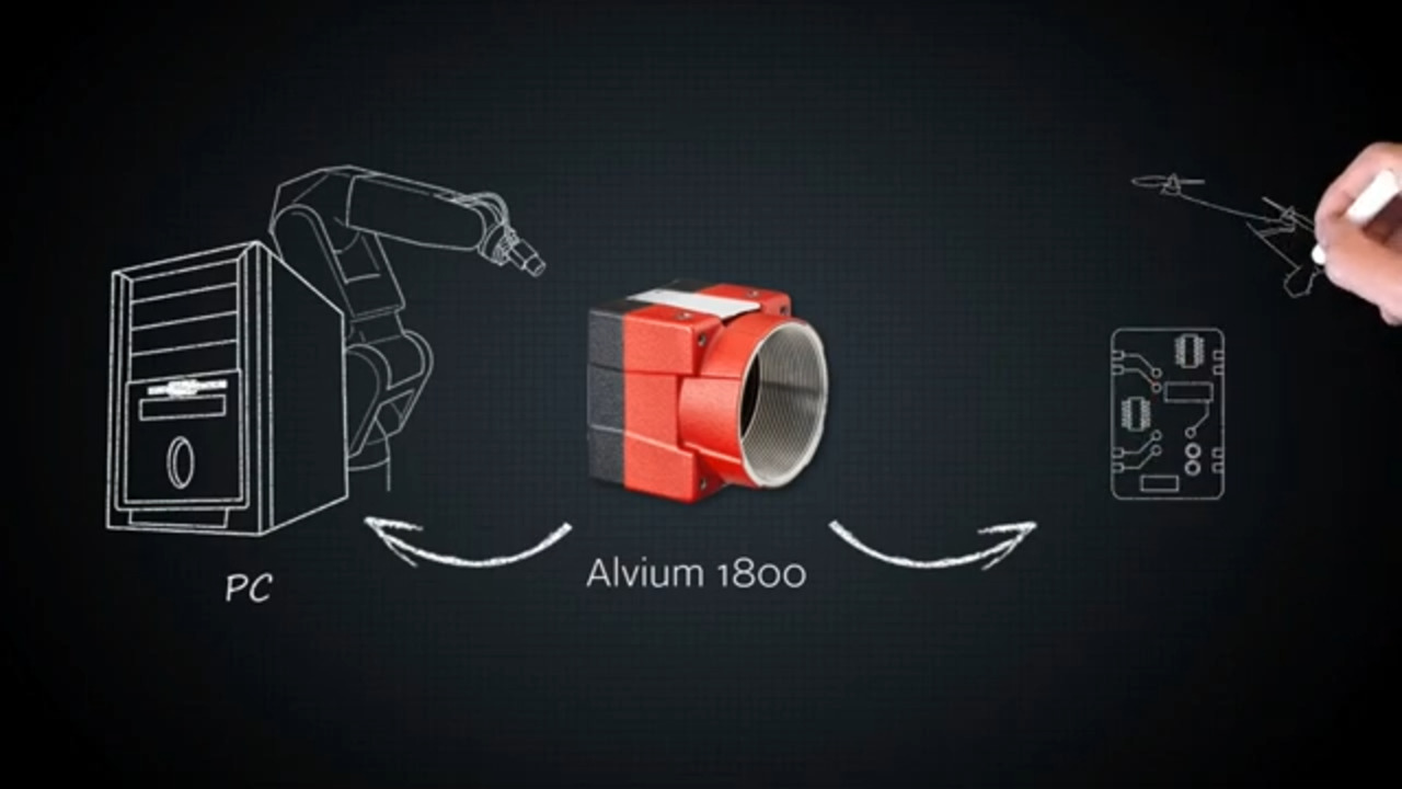 Alvium 1800 MIPI CSI-2 cameras for embedded vision