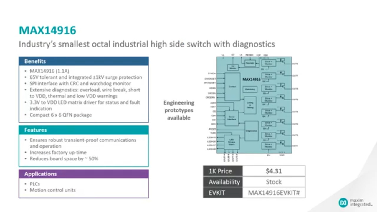 Introduction to the MAX14916 Compact Industrial Octal 1AQuad 2A High-Side Switch