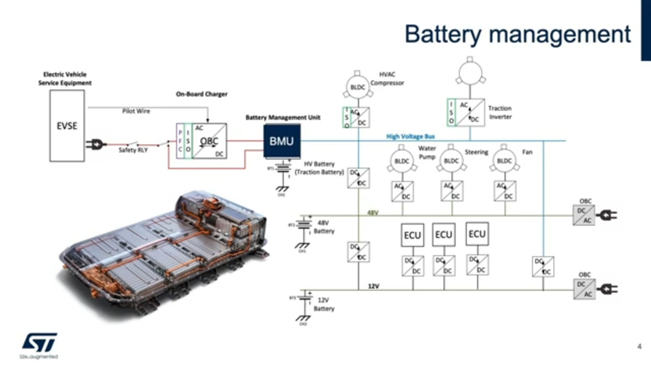 Lithium Ion Battery Management