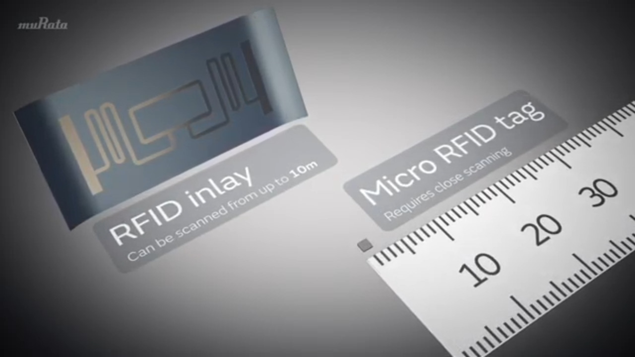 RFID Solutions for Retail