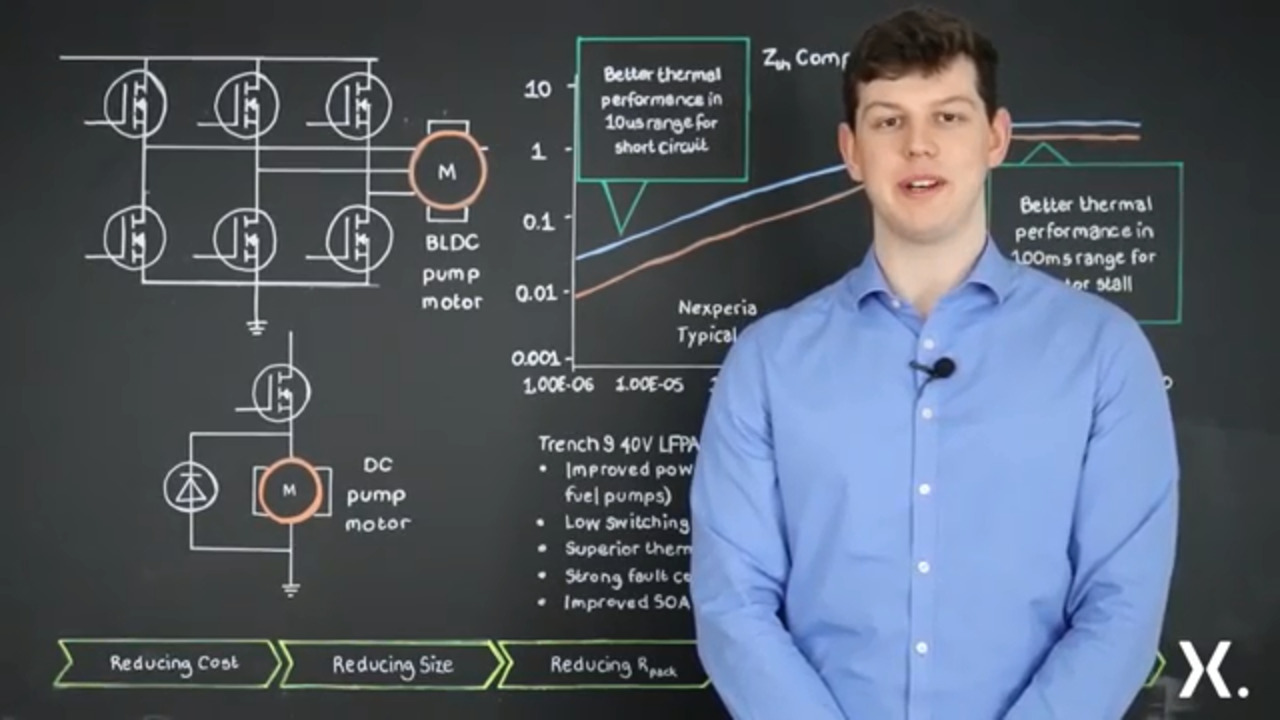 Quick Learning: LFPAK33 automotive MOSFETs in powertrain applications