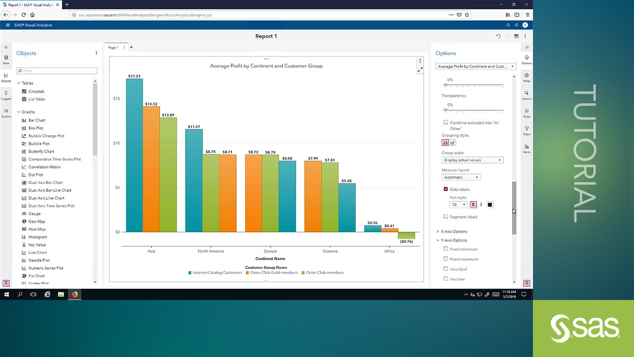 SAS Visual Analytics | SAS Support