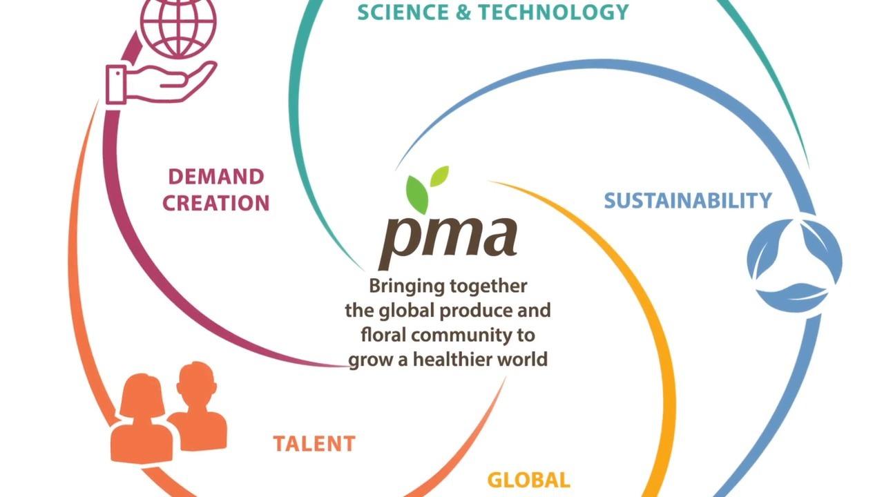 Produce Marketing Association | Produce Marketing Association