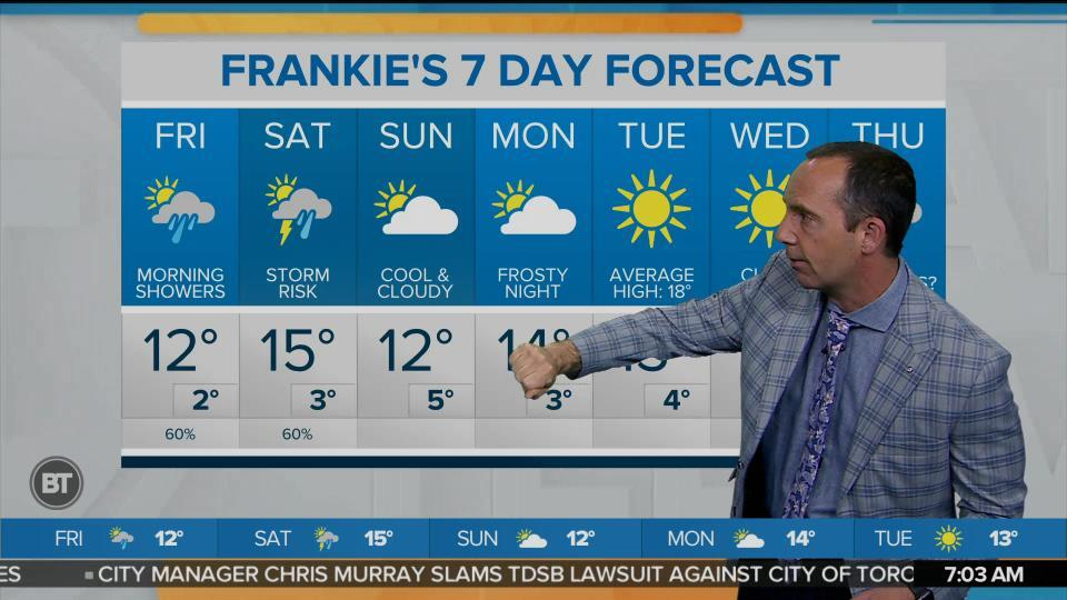 BT Weather: May 7, 2021