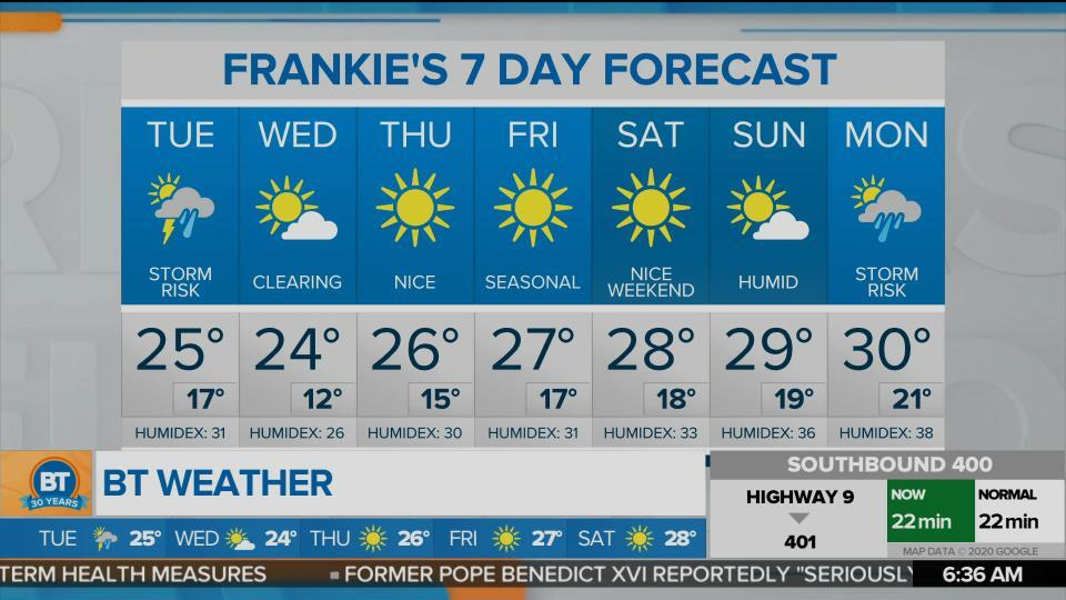 Morning Weather Webcast: August 4, 2020