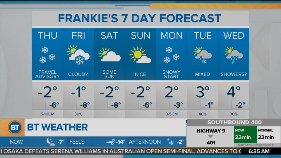 BT Weather: Feb. 18, 2021