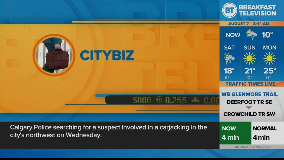 CityBiz for Aug. 7th!