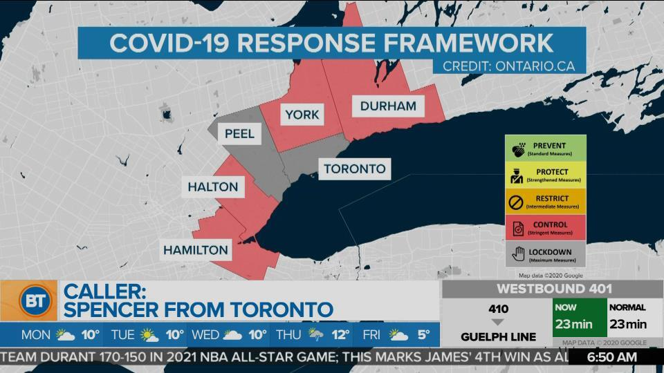 Is Ontario's COVID-19 Colour Coding System Working for You? (2)