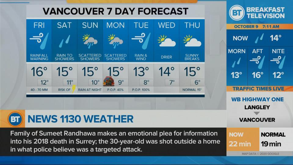 Oct. 9th Weather!