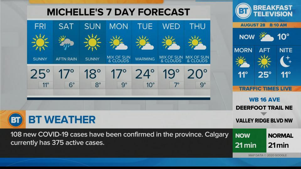 Michelle's 7 Day Forecast!