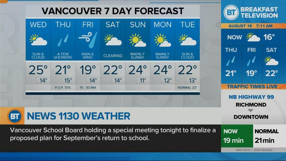 Aug. 19th Weather!