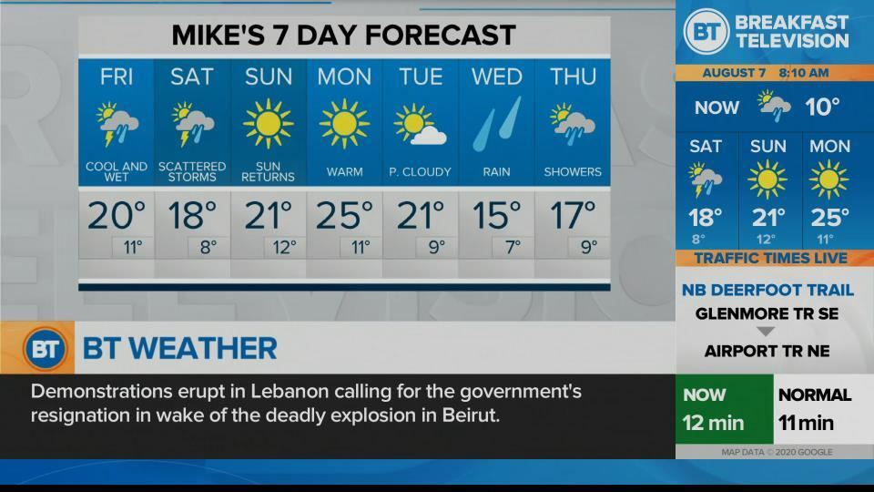 Mike's 7 Day Forecast!