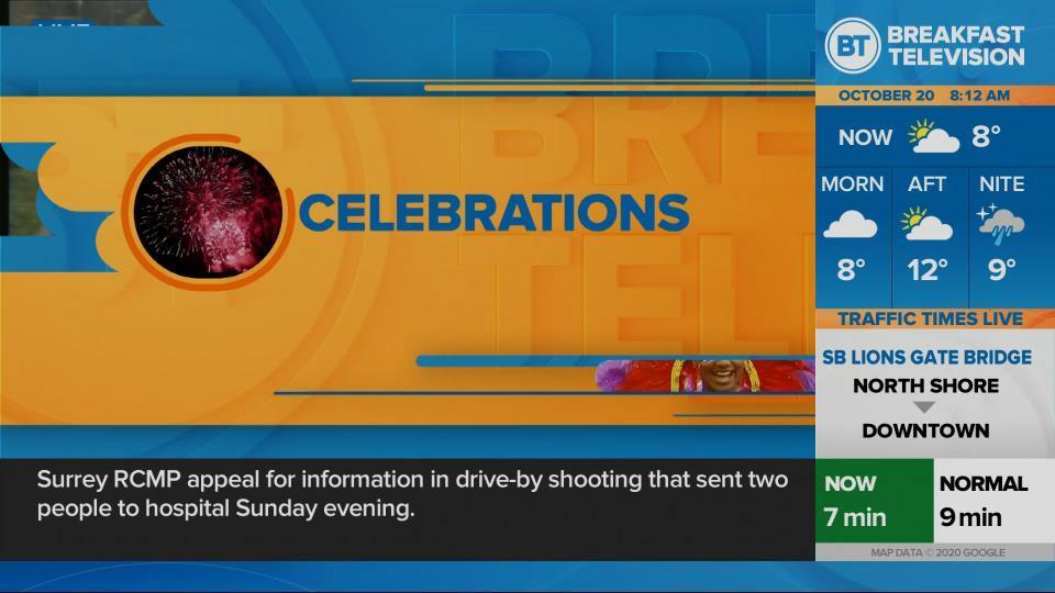BT Celebrations: Oct. 20th!