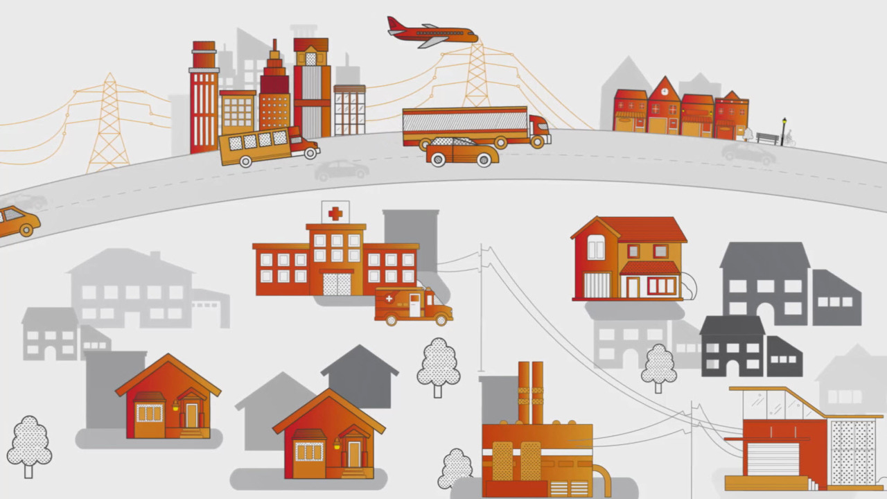 Innovating energy solutions | ExxonMobil