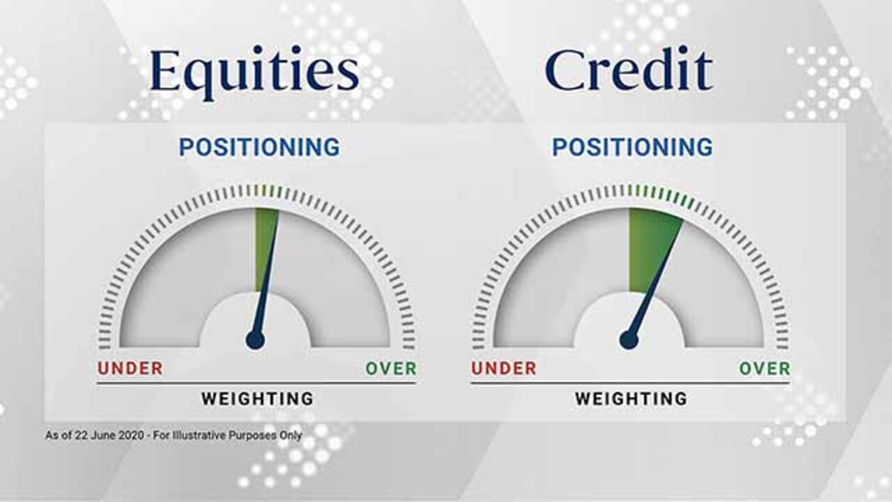 Resilient Returns in Equities and Credit